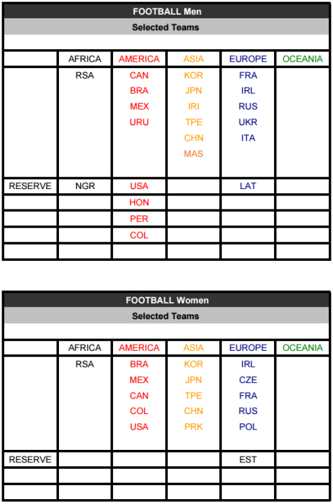football-team-selection